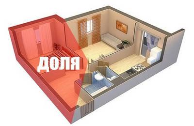 Оформить доли ввиде комнаты